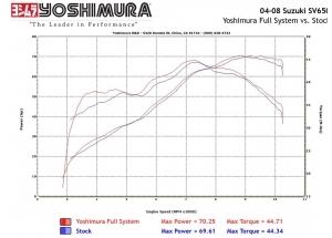 YOSHIMURA ROND H + S
