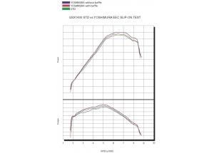 TRI-OVAL H + S